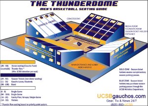 The new MBB seating chart at the Thunderdome